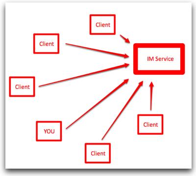 imservice-central-2.jpg