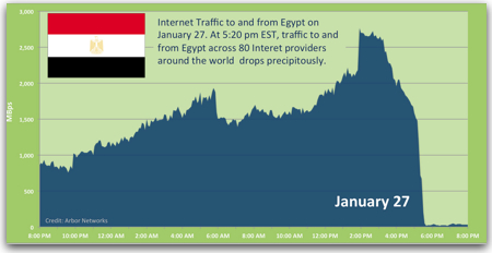 egypttraffic.jpg