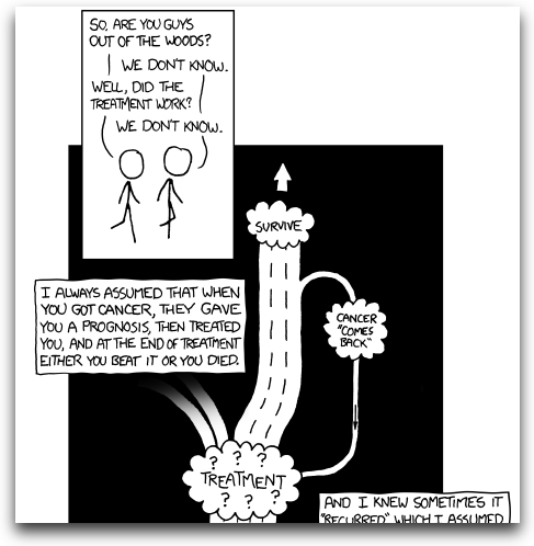 Xkcd cancer