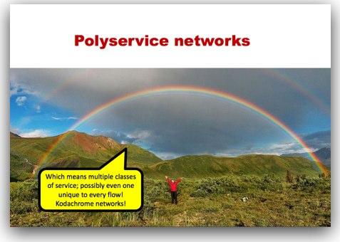 Hypervoice polyservicenetworks 1