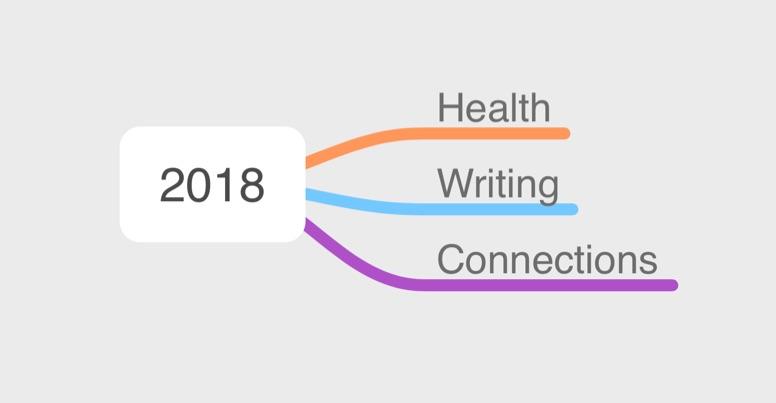 3words2018