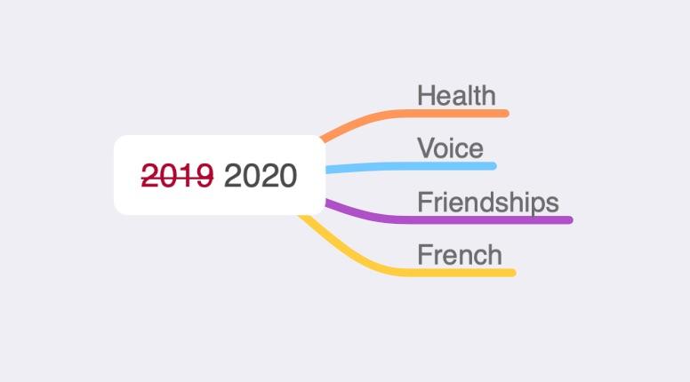 2020-3-words